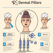 Dermal Filler and Anti-Aging Advantages